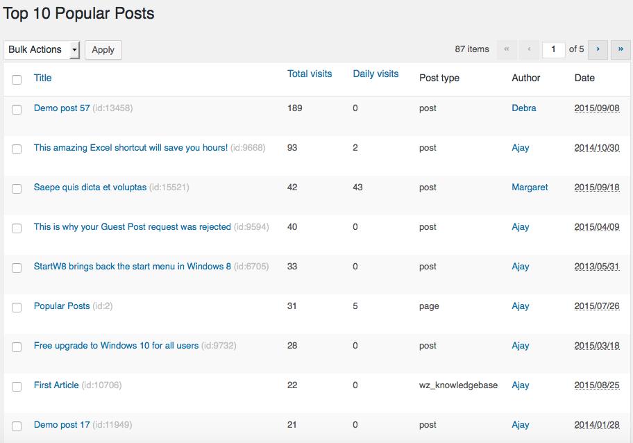 Top 10 Admin Popular Posts View